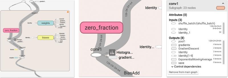 CIFAR-10 model with tensor shape information