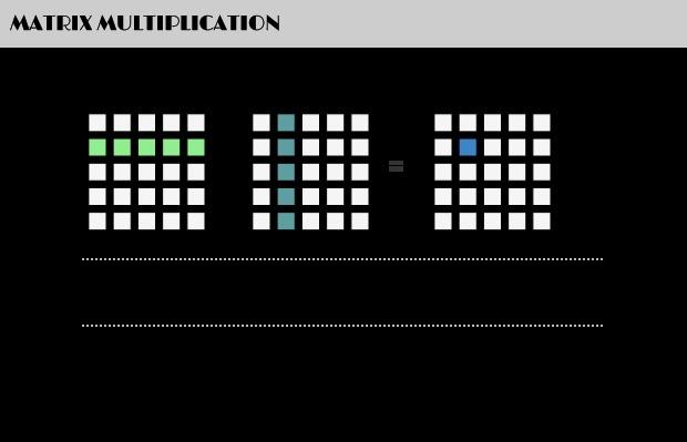 Matrix-Multiplication