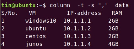 column command result