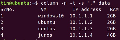 The -n option of column command